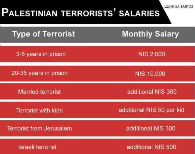 Palestinian 2017