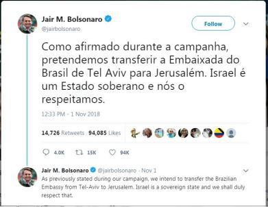 Bolsonaro Tweet - Brazil Emb to Jlem